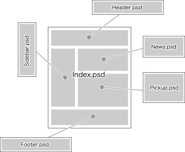 PhotoshopCC リンクイメージ図